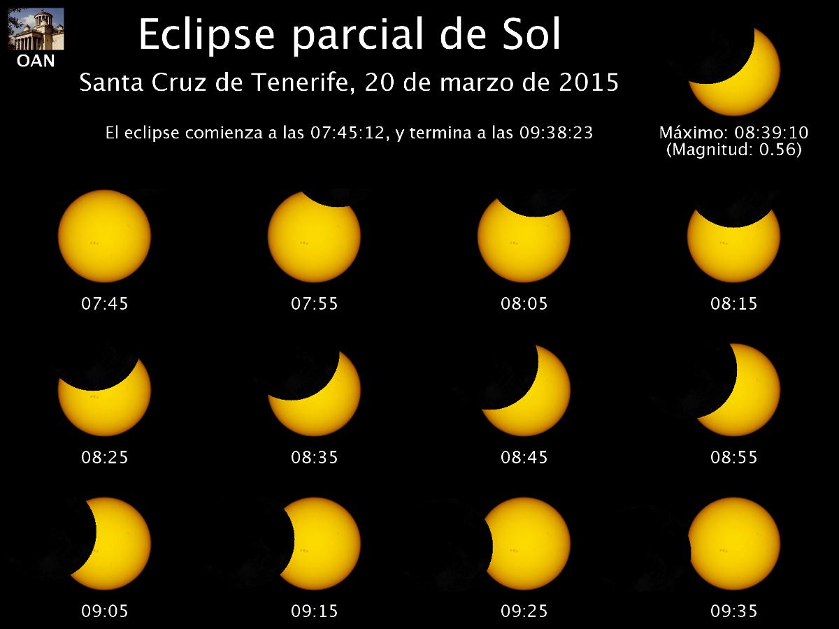 Simulación del eclipse desde Santa Cruz de Tenerife